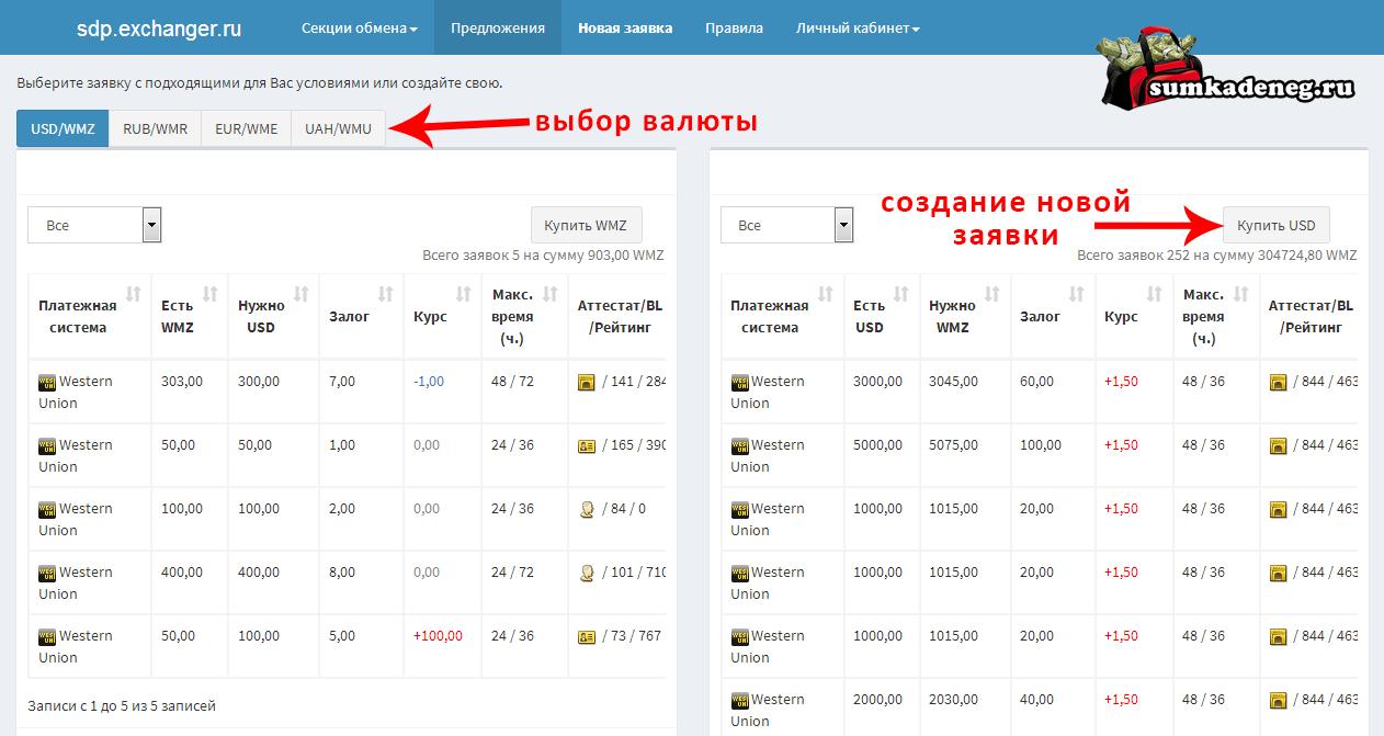 Вывод webmoney денежным переводом